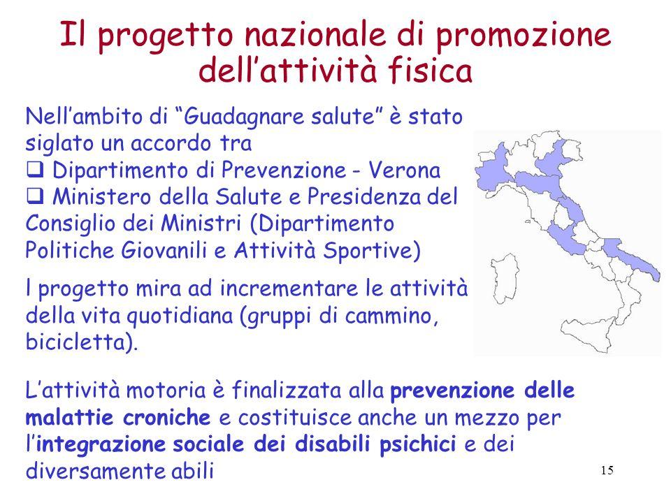 Il progetto nazionale di promozione dell'attività fisica