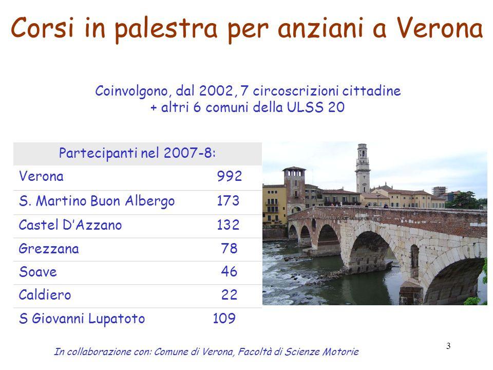 Corsi in palestra per anziani a Verona