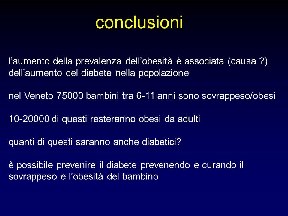 conclusioni l'aumento della prevalenza dell'obesità è associata (causa ) dell'aumento del diabete nella popolazione.