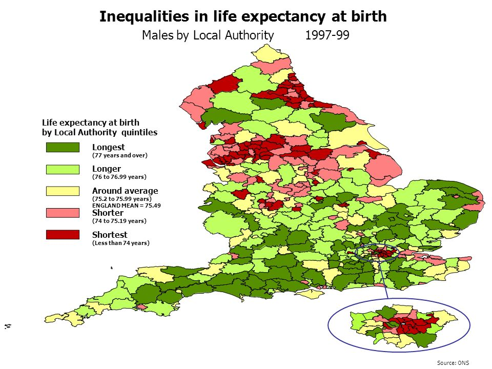 Inequalities in life expectancy at birth