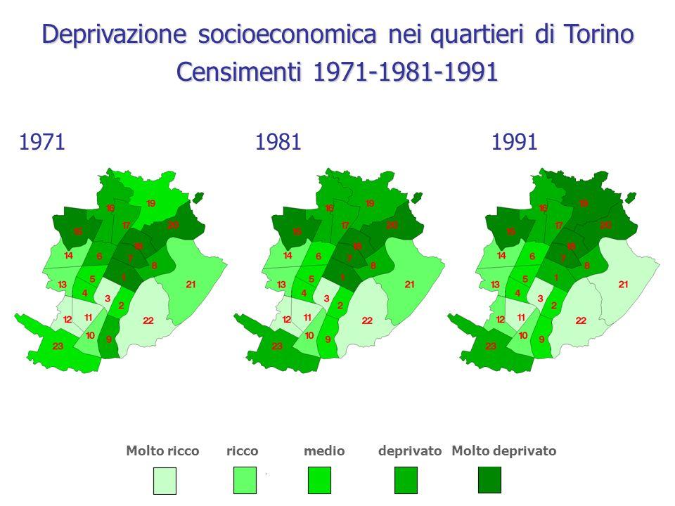 Deprivazione socioeconomica nei quartieri di Torino Censimenti 1971-1981-1991