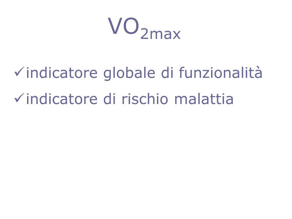 VO2max indicatore globale di funzionalità