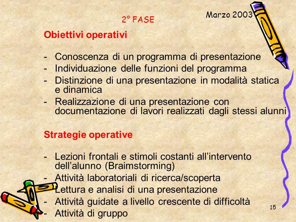 Conoscenza di un programma di presentazione