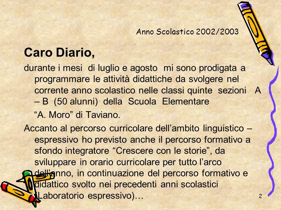 Anno Scolastico 2002/2003 Caro Diario,