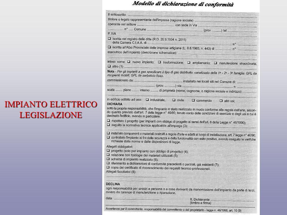 IMPIANTO ELETTRICO LEGISLAZIONE