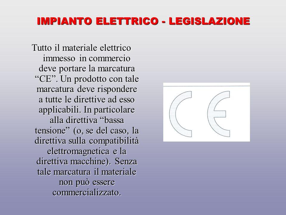 IMPIANTO ELETTRICO - LEGISLAZIONE