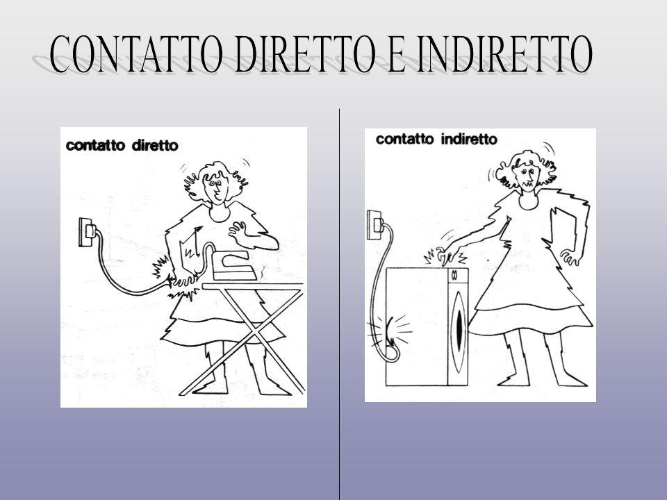 CONTATTO DIRETTO E INDIRETTO