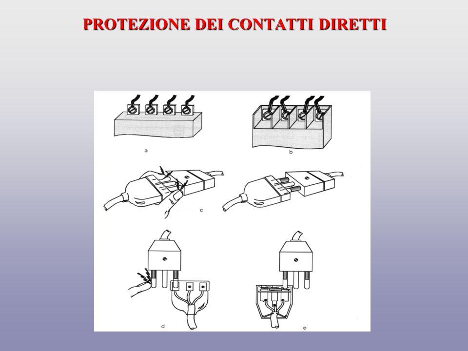 PROTEZIONE DEI CONTATTI DIRETTI