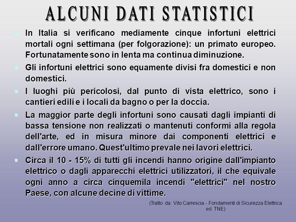 ALCUNI DATI STATISTICI