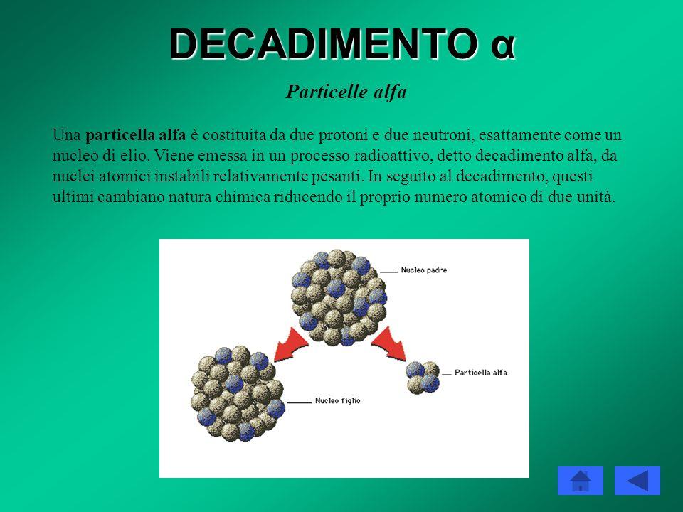 DECADIMENTO α Particelle alfa