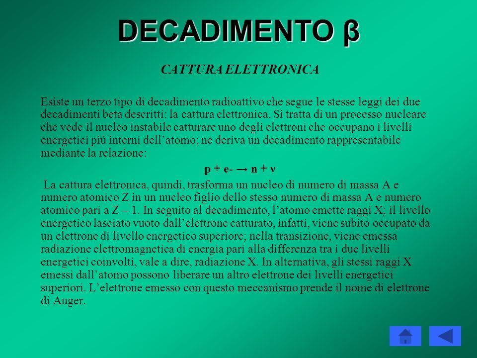DECADIMENTO β CATTURA ELETTRONICA