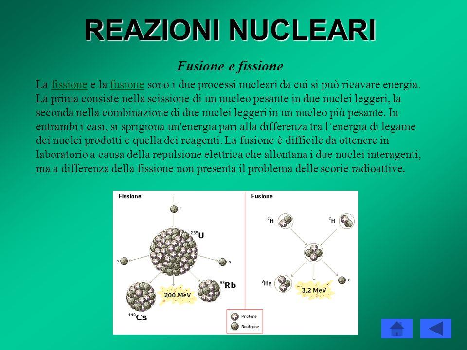 REAZIONI NUCLEARI Fusione e fissione