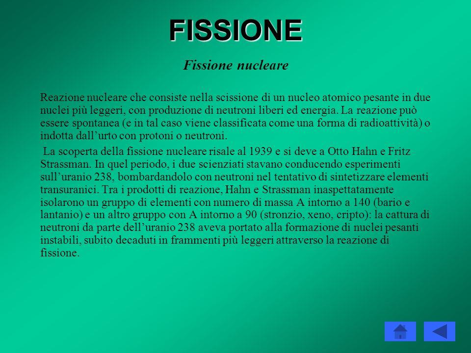 FISSIONE Fissione nucleare