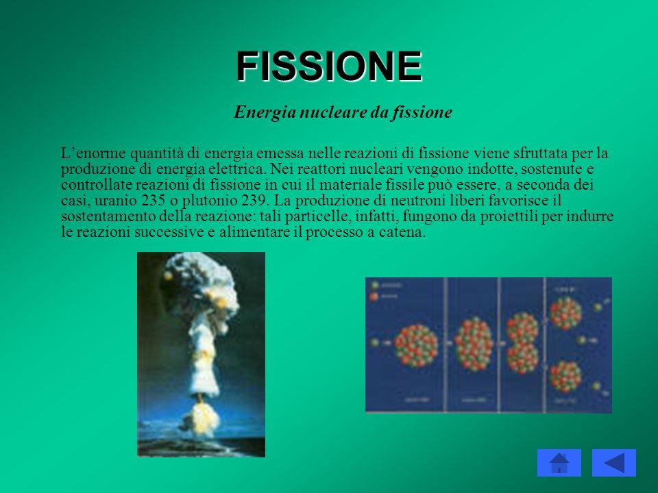 Energia nucleare da fissione