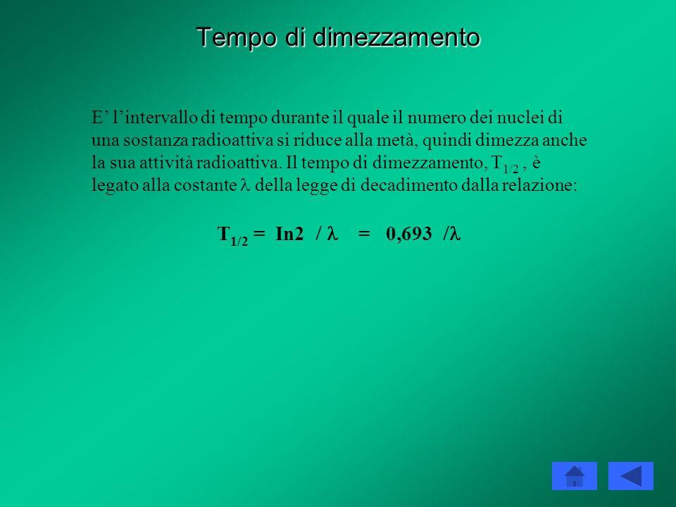 Tempo di dimezzamento T1/2 = In2 / l = 0,693 /l