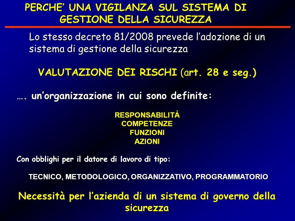 PERCHE' UNA VIGILANZA SUL SISTEMA DI GESTIONE DELLA SICUREZZA