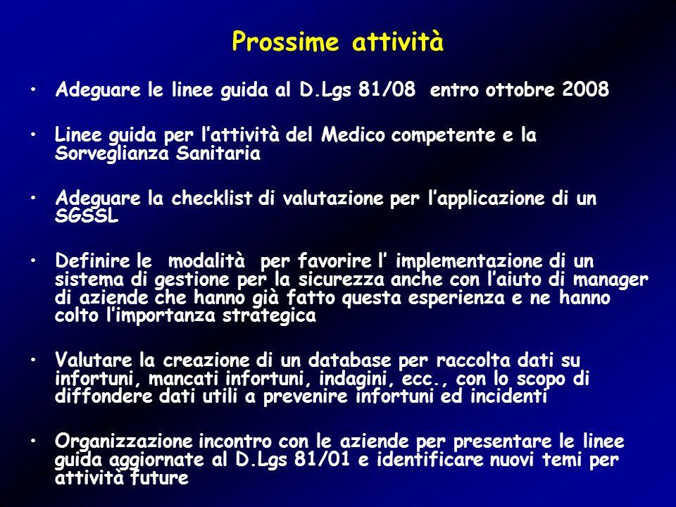 Prossime attività Adeguare le linee guida al D.Lgs 81/08 entro ottobre 2008.