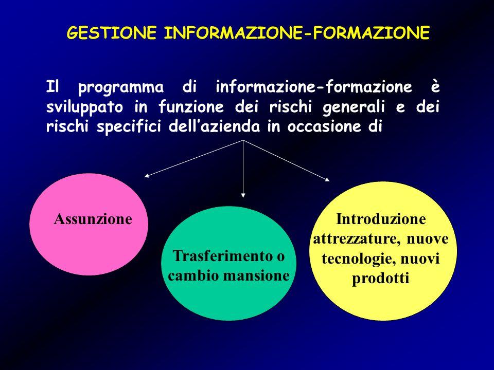 GESTIONE INFORMAZIONE-FORMAZIONE