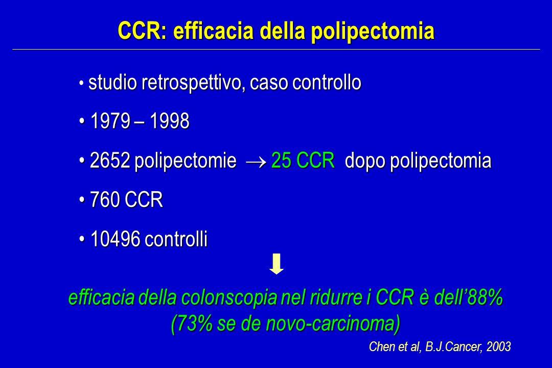 CCR: efficacia della polipectomia