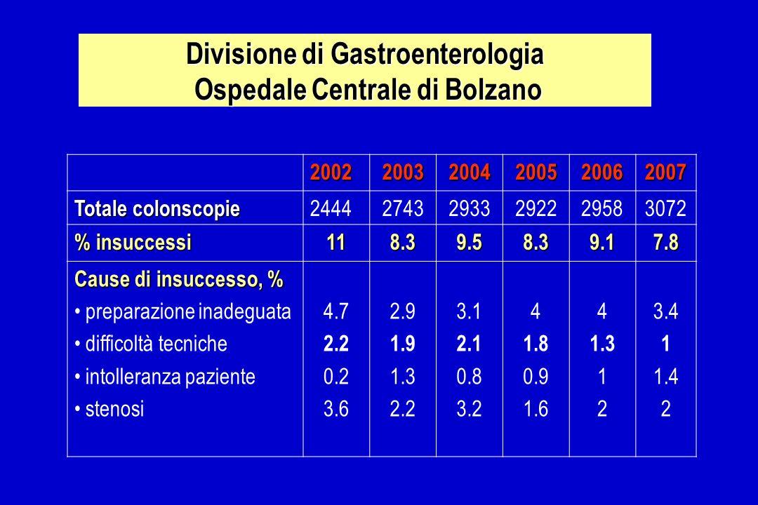 Divisione di Gastroenterologia Ospedale Centrale di Bolzano