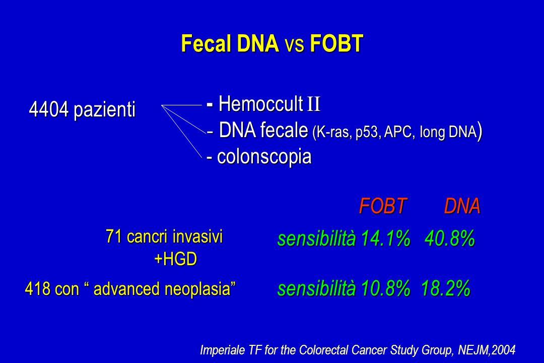 - Hemoccult II - DNA fecale (K-ras, p53, APC, long DNA) - colonscopia