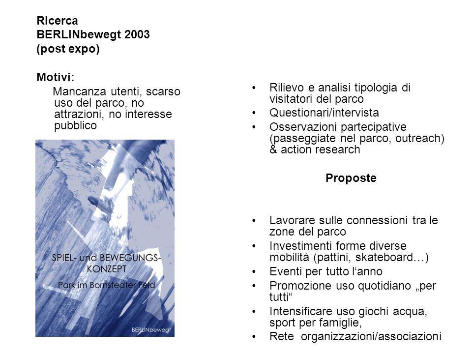 Ricerca BERLINbewegt 2003. (post expo) Motivi: Mancanza utenti, scarso uso del parco, no attrazioni, no interesse pubblico.