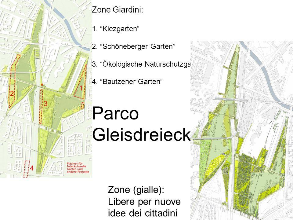 Parco Gleisdreieck Zone (gialle): Libere per nuove idee dei cittadini