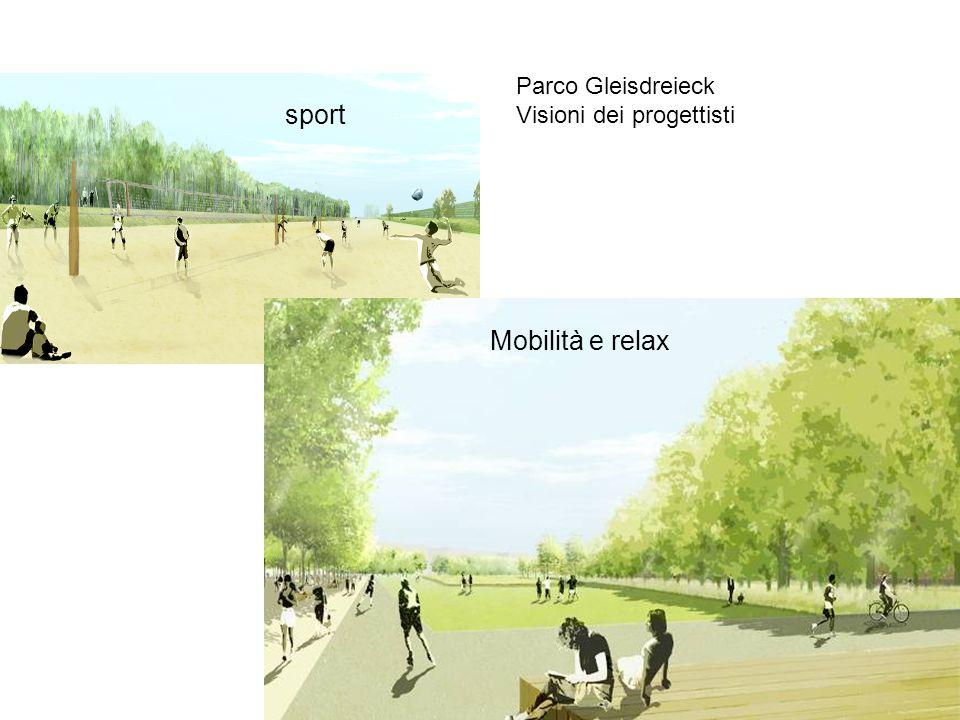 Parco Gleisdreieck Visioni dei progettisti