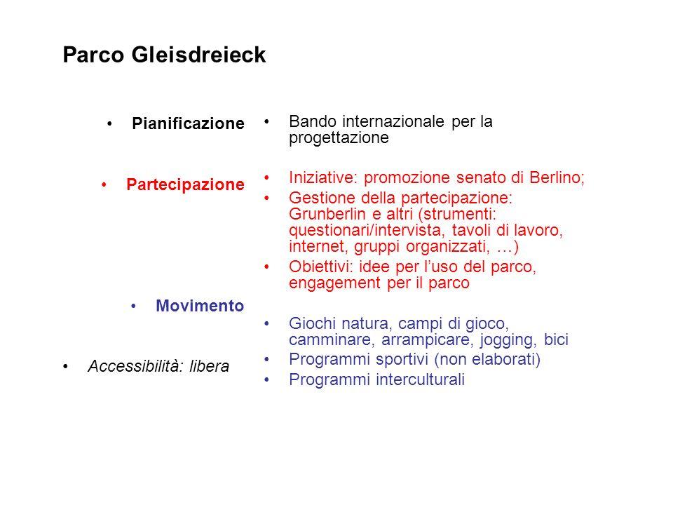 Parco Gleisdreieck Bando internazionale per la progettazione