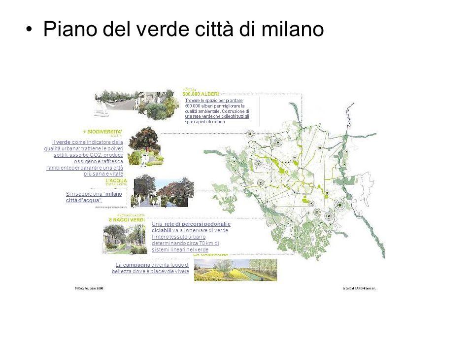 Piano del verde città di milano
