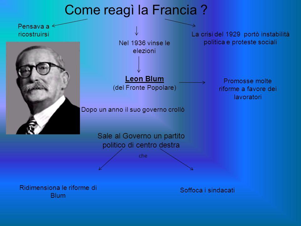 Come reagì la Francia Leon Blum