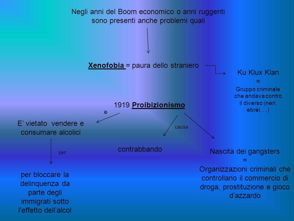 Negli anni del Boom economico o anni ruggenti