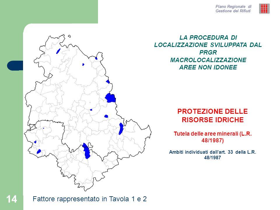 PROTEZIONE DELLE RISORSE IDRICHE