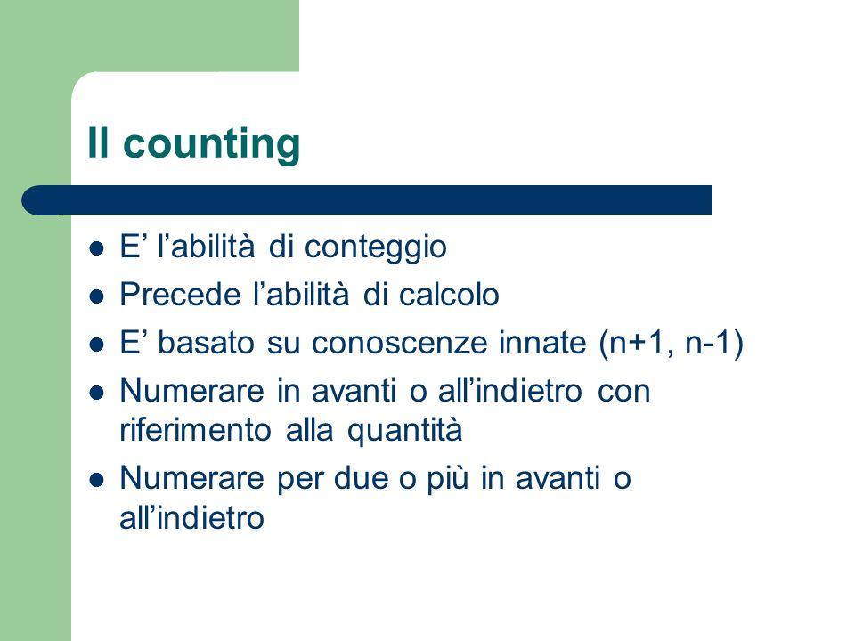 Il counting E' l'abilità di conteggio Precede l'abilità di calcolo