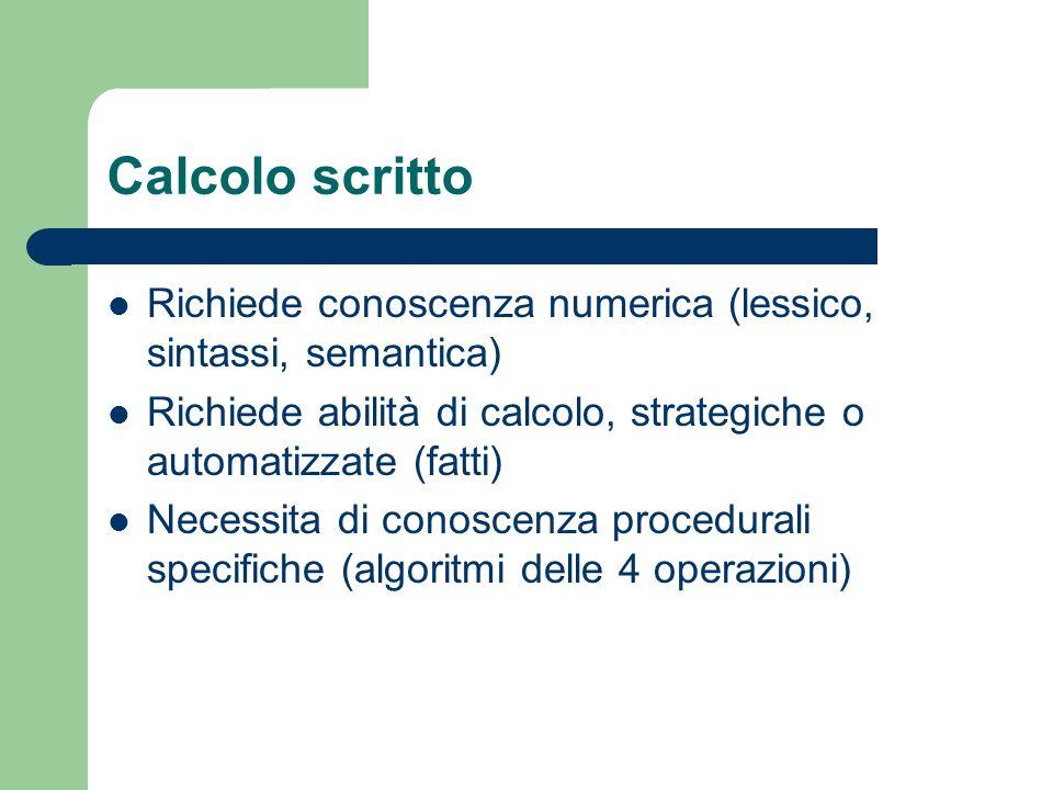 Calcolo scritto Richiede conoscenza numerica (lessico, sintassi, semantica) Richiede abilità di calcolo, strategiche o automatizzate (fatti)