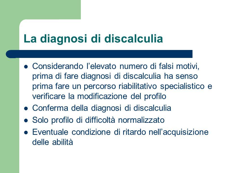 La diagnosi di discalculia