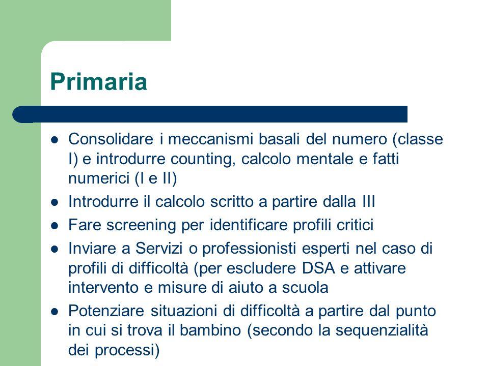 Primaria Consolidare i meccanismi basali del numero (classe I) e introdurre counting, calcolo mentale e fatti numerici (I e II)