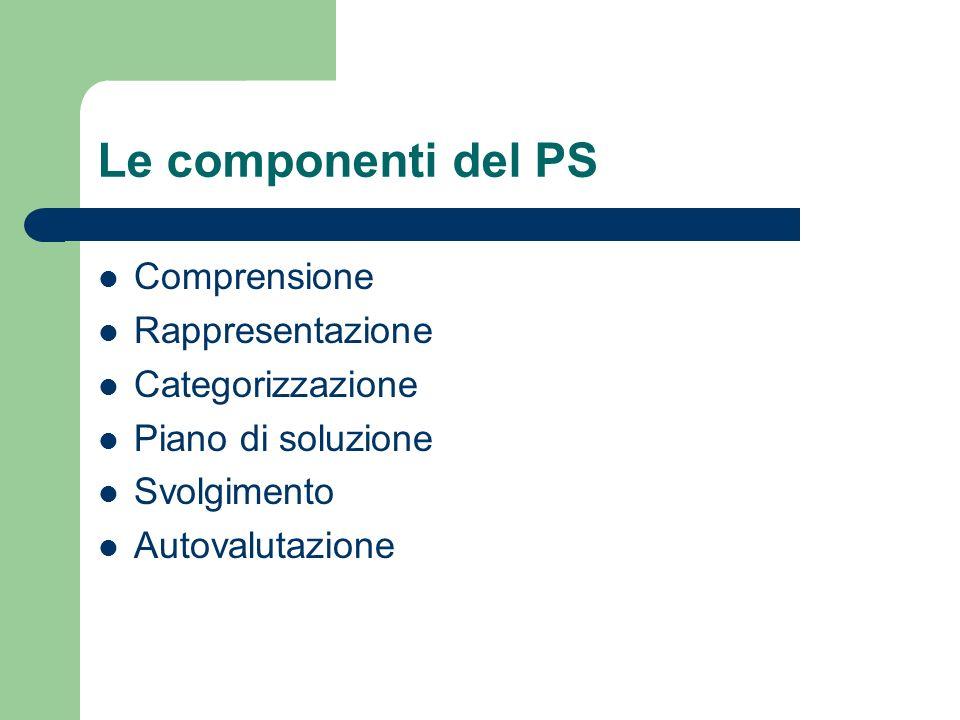 Le componenti del PS Comprensione Rappresentazione Categorizzazione