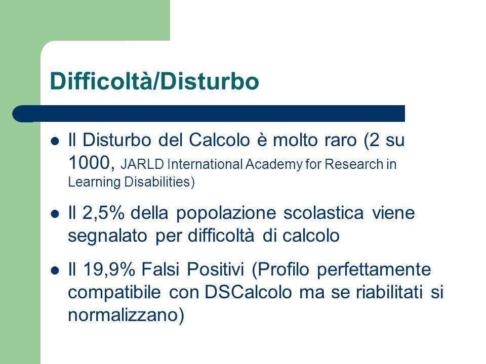 Difficoltà/Disturbo Il Disturbo del Calcolo è molto raro (2 su 1000, JARLD International Academy for Research in Learning Disabilities)