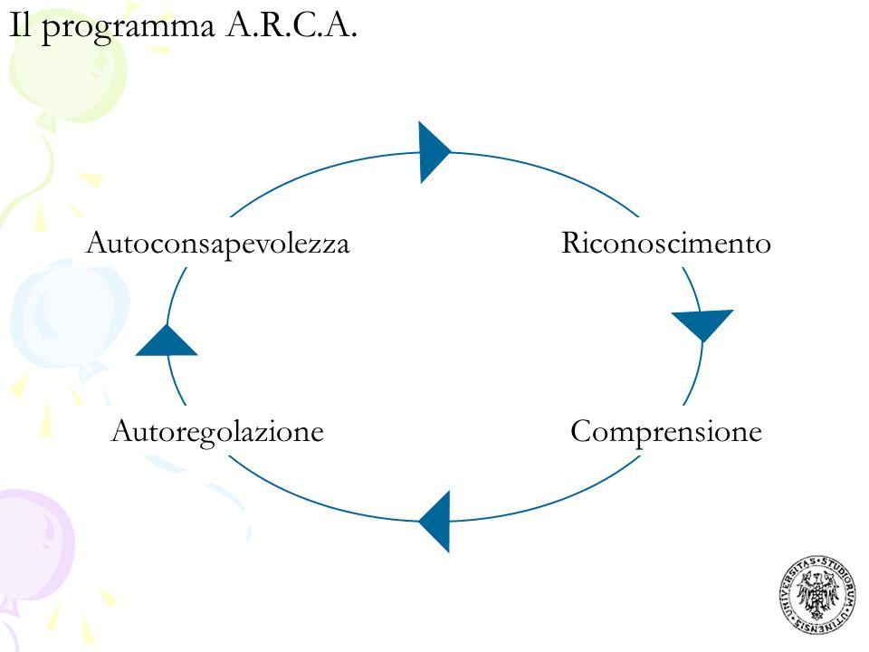 Il programma A.R.C.A. Autoconsapevolezza Riconoscimento