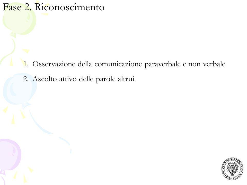 Fase 2. Riconoscimento Osservazione della comunicazione paraverbale e non verbale.
