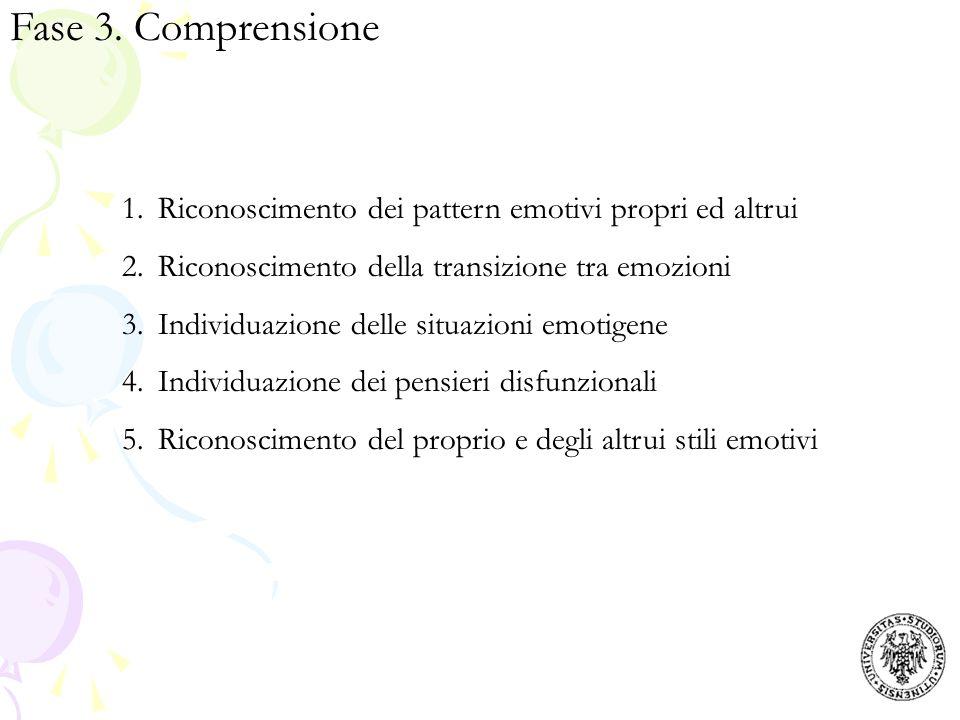 Fase 3. Comprensione Riconoscimento dei pattern emotivi propri ed altrui. Riconoscimento della transizione tra emozioni.