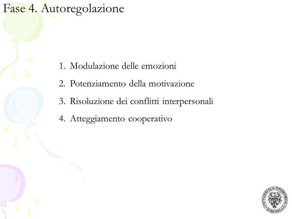 Fase 4. Autoregolazione Modulazione delle emozioni