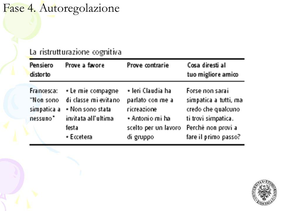 Fase 4. Autoregolazione