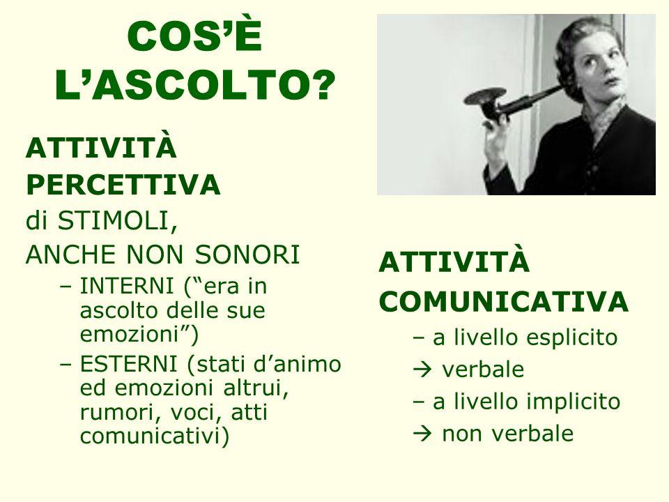COS'È L'ASCOLTO ATTIVITÀ PERCETTIVA ATTIVITÀ COMUNICATIVA di STIMOLI,