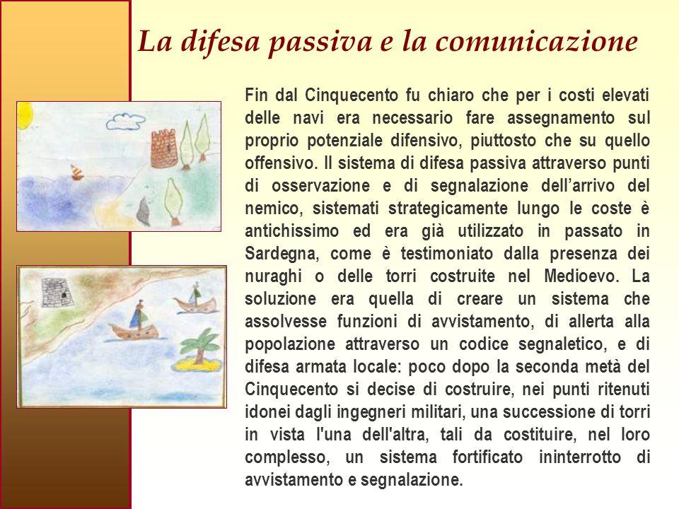 La difesa passiva e la comunicazione