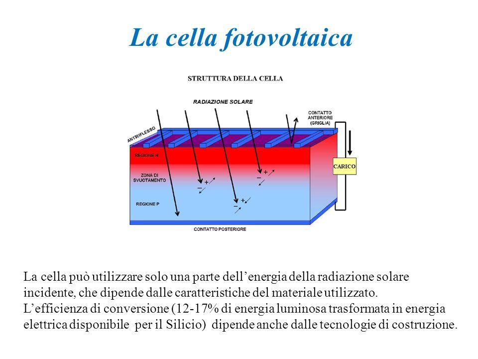 La cella fotovoltaica