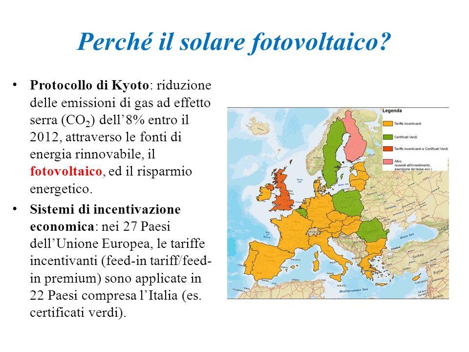 Perché il solare fotovoltaico