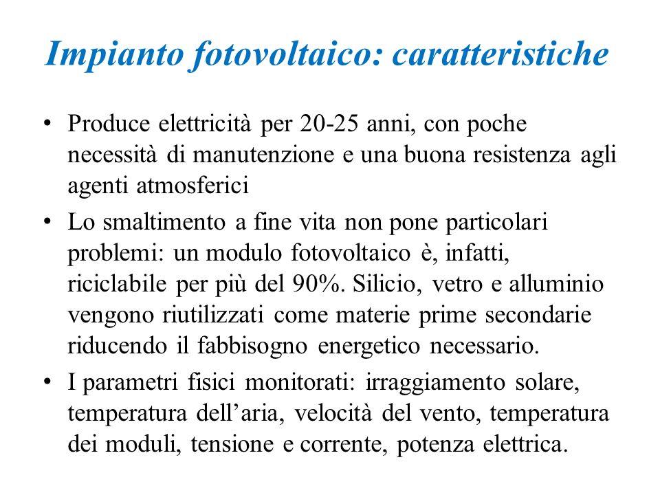 Impianto fotovoltaico: caratteristiche