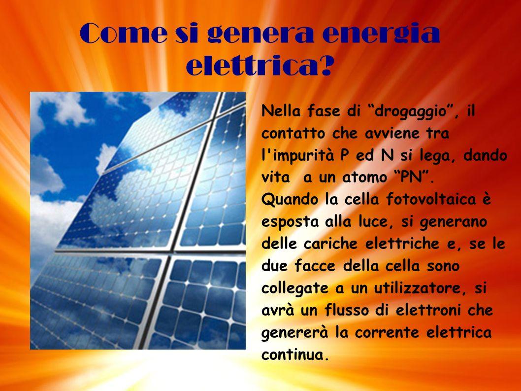 Come si genera energia elettrica